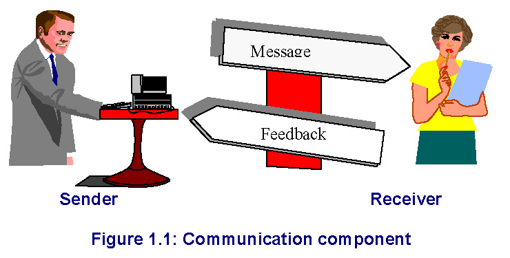 receiver definition in communication